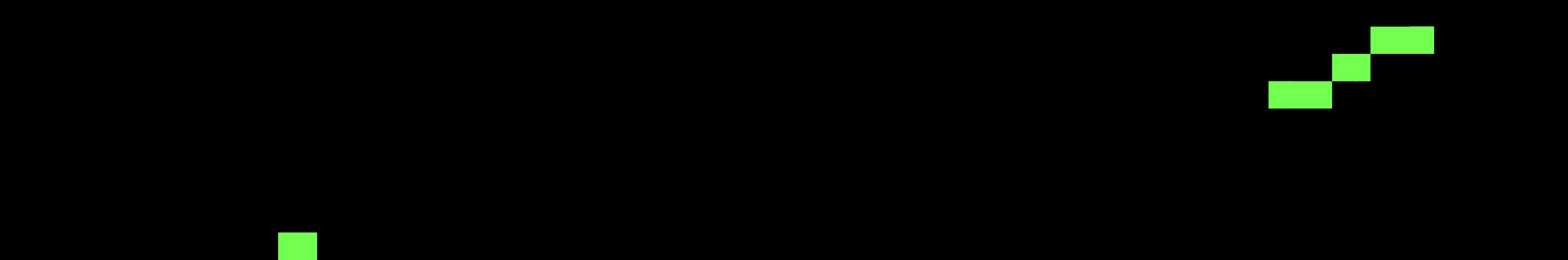 La Bistoquette